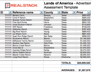 lands of america advertising assessment template